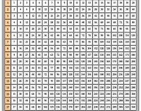Arithm tique jeretiens trucs mn motechniques moyens et - Tables de multiplication en chantant ...