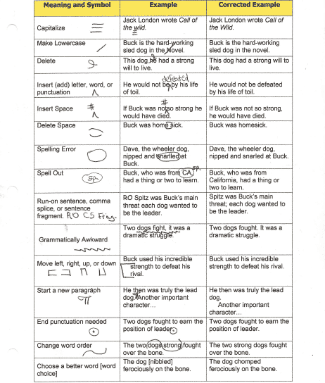 Correction marks for writing