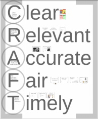 News CRAFT: Clear, Relevant, Accurate, Fair, Timely