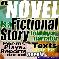 A Novel is a Fictional Story Told by a Narrator (Poems, Plays & Reports are not Novels)