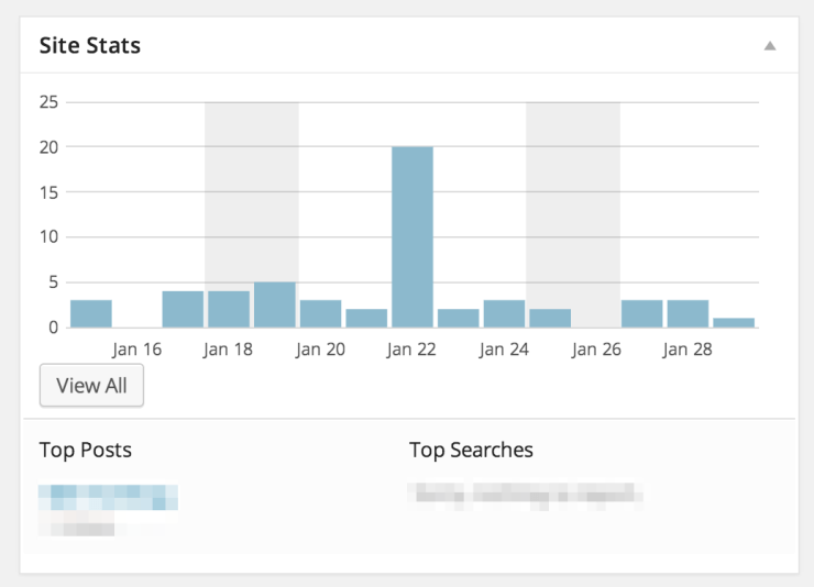 WordPress JetPack stats
