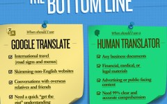 verbal-ink-translation-infographic-final