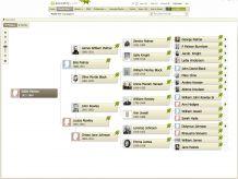 Sample Ancestry.com family tree