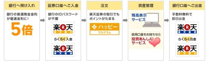 141026-4 楽天銀行