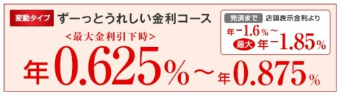 住宅ローン 三菱東京UFJ銀行2