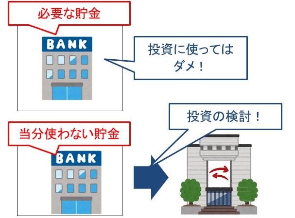 投資と貯金