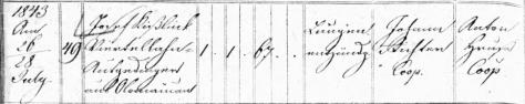 Kyzlink Josef smrt 1843