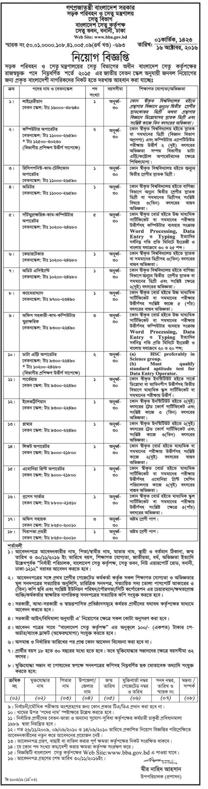 Bridge Authority 28 Posts Govt Job Circular 2016