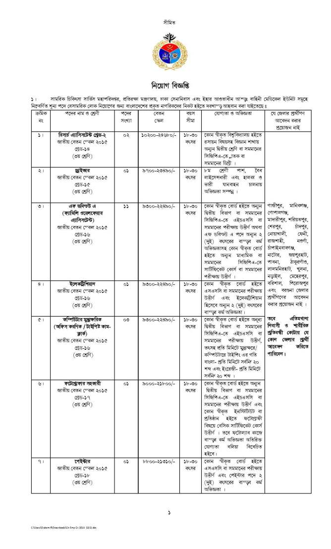 Armed Forces Division Govt Job Circular 2016