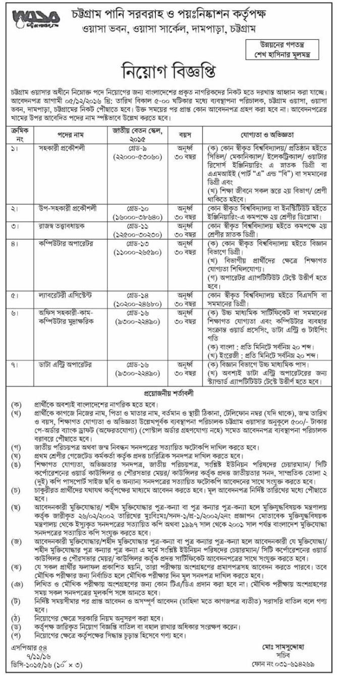 Chittagong WASA 7 Posts Job Circular 2016