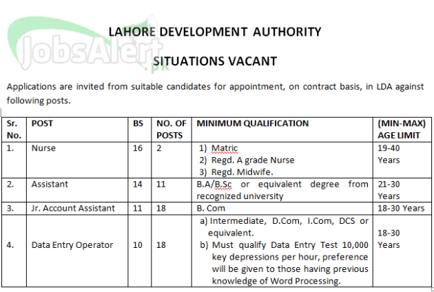 Lahore Development Authority (LDA) Jobs 2014