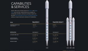spacex_pricing