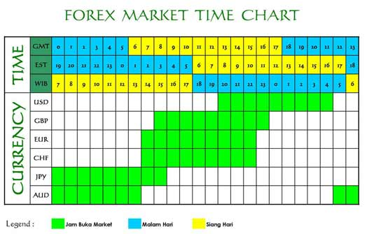 What time forex market closes on friday