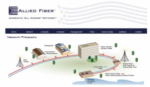 Allied Fiber's Network Philosophy