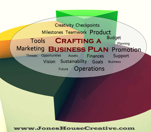 Crafting a Business Plan from Jones House Creative