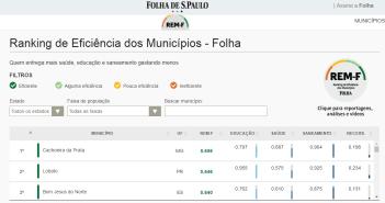 Reprodução site FOLHA.