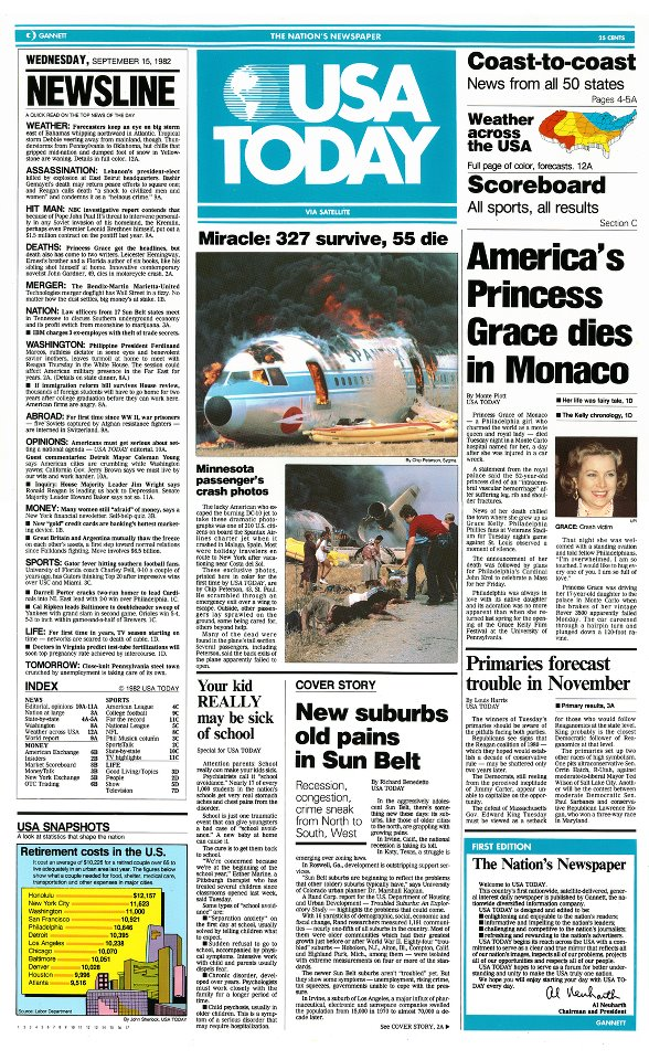 USA Today-first issue