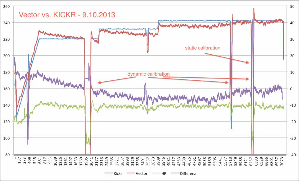 20131009 l2-kickr-vector