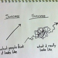 The Meaning of Success Is In The Squiggles