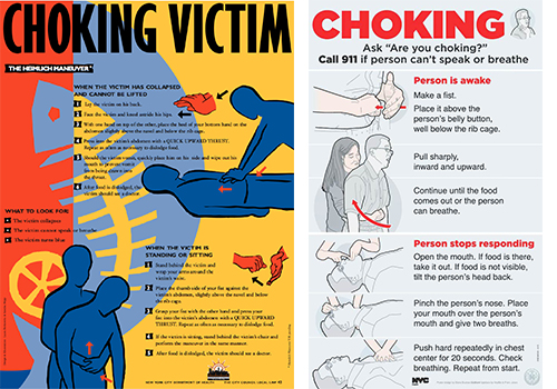 The apparent inspiration for Choking Man (2006), the last film I ever watched at the Tribeca Film Festival.