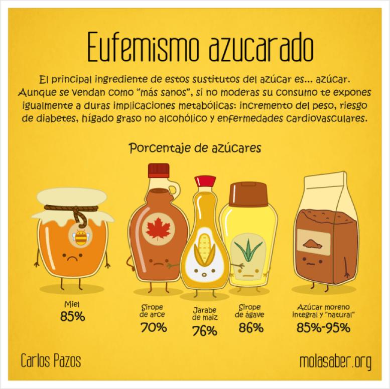 azucarantes