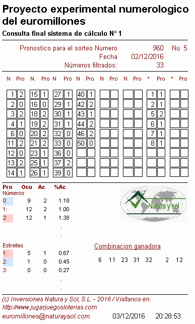 sistemas de probabilidades S1