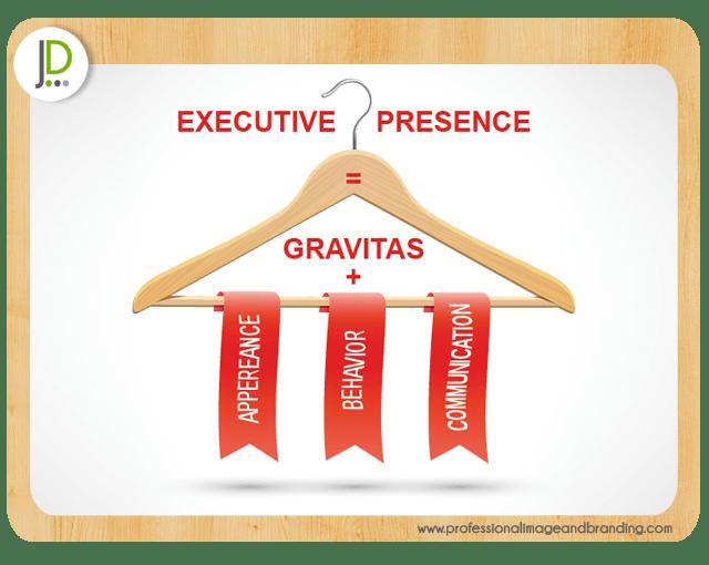 how to look like an executive