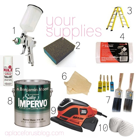 Supplies for your kitchen cabinets