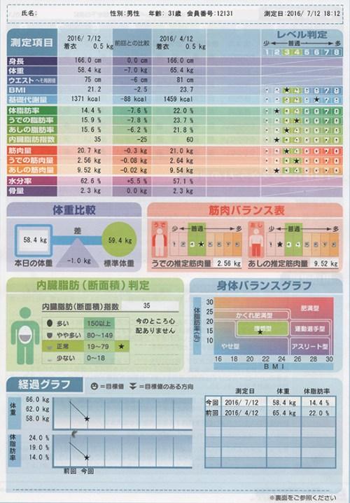 Body_scan_160712