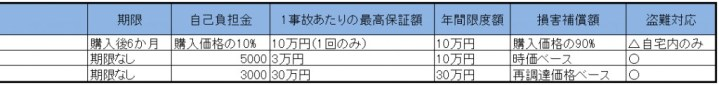 card-hikaku2