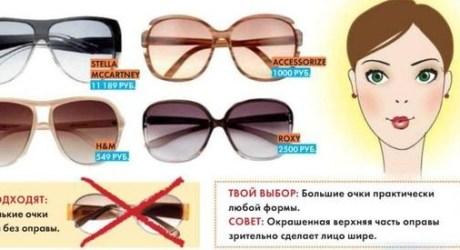 Как должны сидеть очки для зрения?