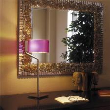 Как правильно выбрать зеркало?