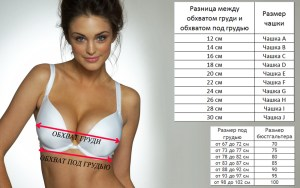 Как правильно определить размер бюстгальтера