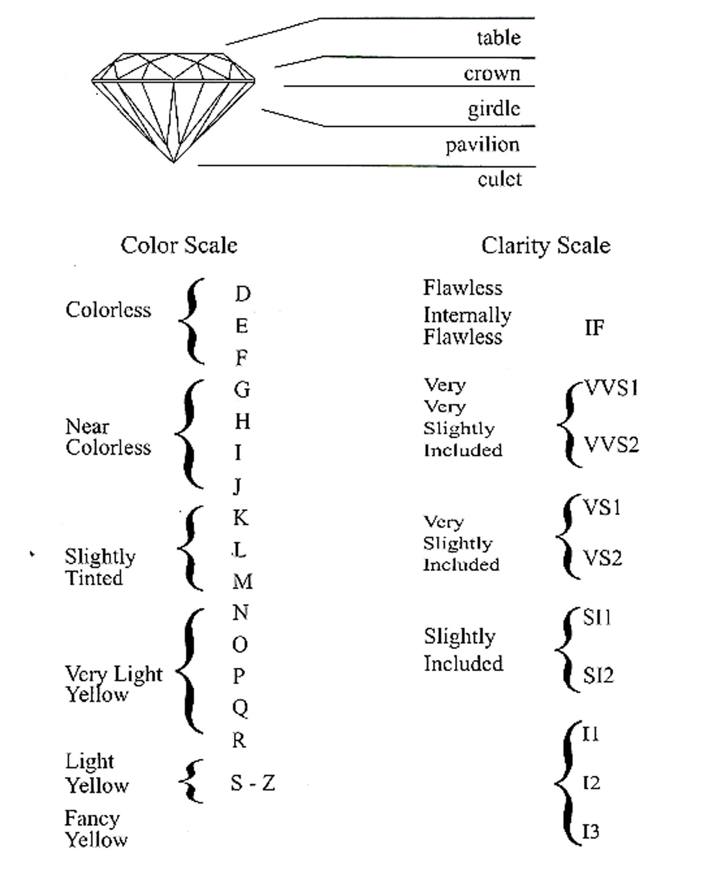 Fullsize Of Diamond Clarity Chart