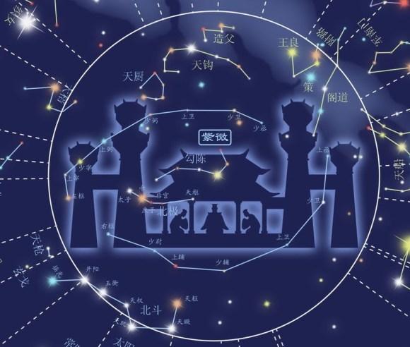 破軍星(パグンソン)と紫微星(チャミソン)