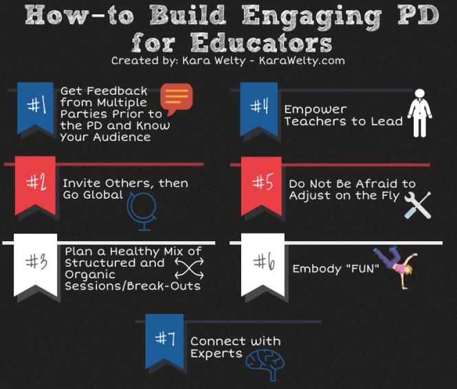 How-to Build Engaging PD for Educators