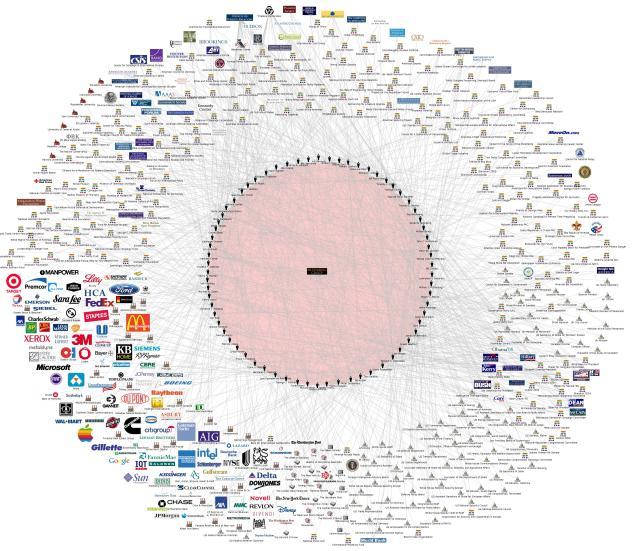 Die Bilderberg-Gruppe