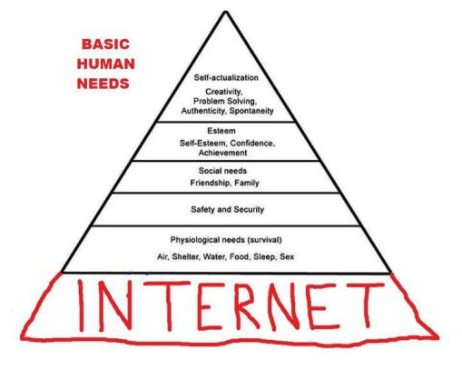 Maslow in the Internet Age.