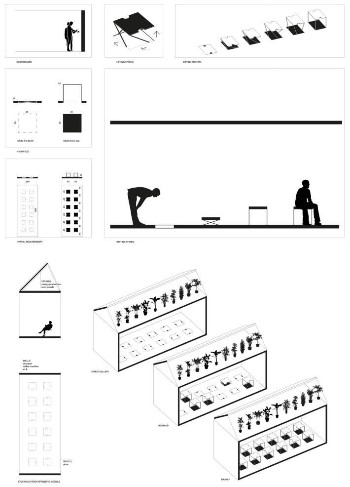diagrams2