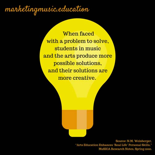 MME When faced with a problem to solve, music more creative