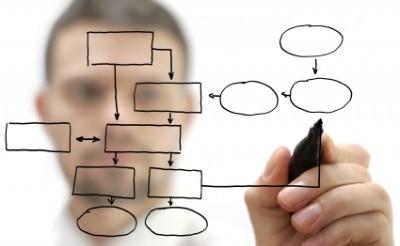s plan e1397450290461 トレンドアフィリエイトで必須!4つのキーワード選定戦略!