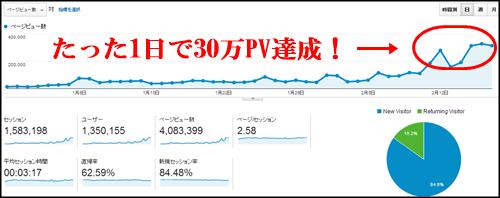 2014 09 03 0217237 かこちゃんの経歴と実績!