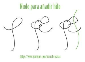 nudo_añadir_hilo