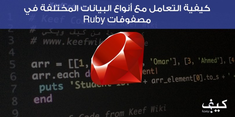 6 KeefCode Ruby 101