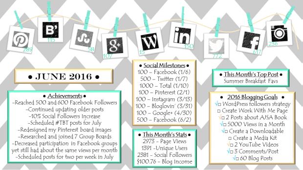 June Stats
