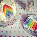 Baking a Rainbow Cake – Frequently Asked Questions