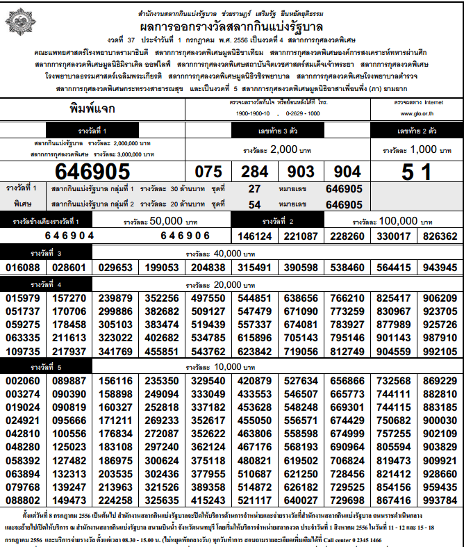 Thai Lottery Results On 1st July 2014