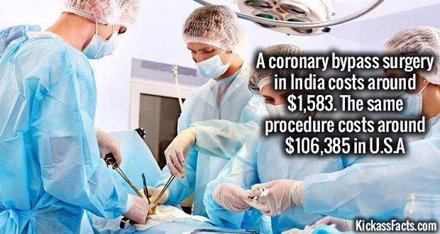 1056 Coronary Bypass Surgery