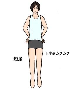 脚が短い 短足