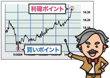 トリプルエー投資顧問の評価02